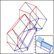 euclidien